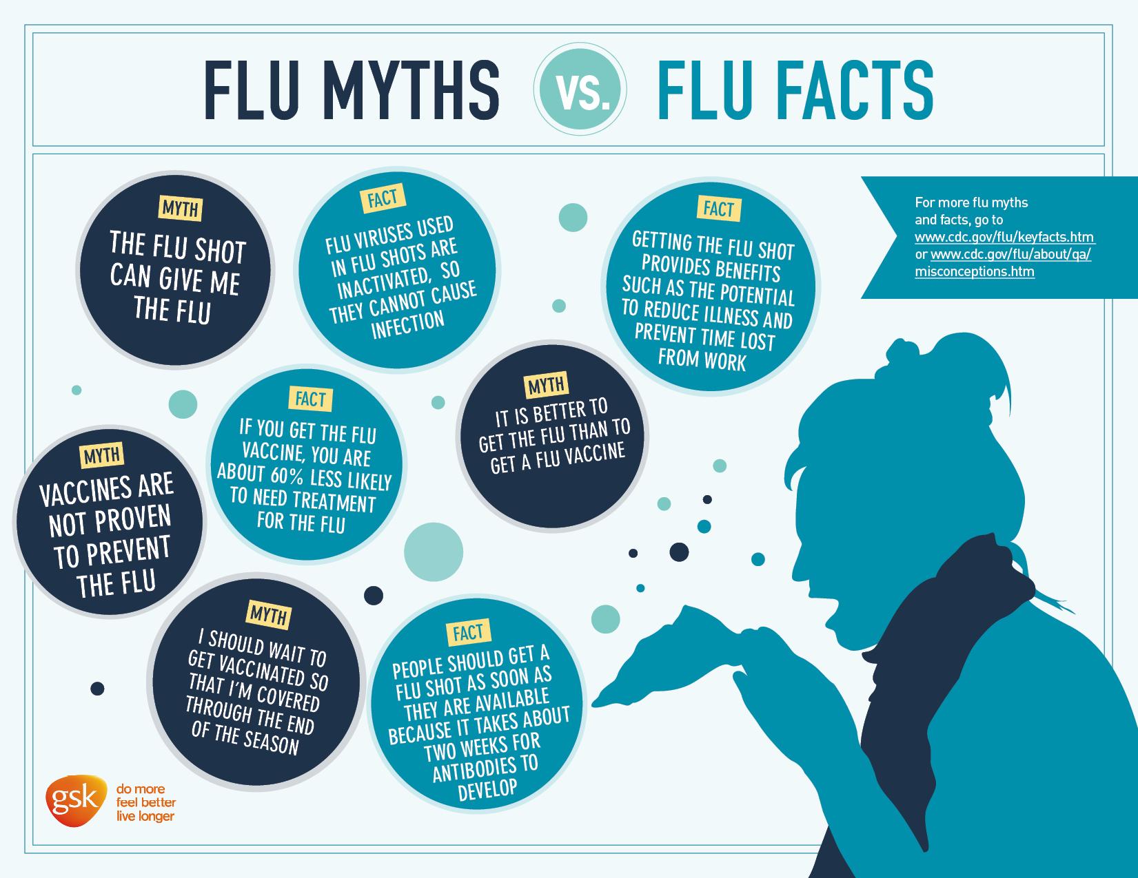 flu type b vs a