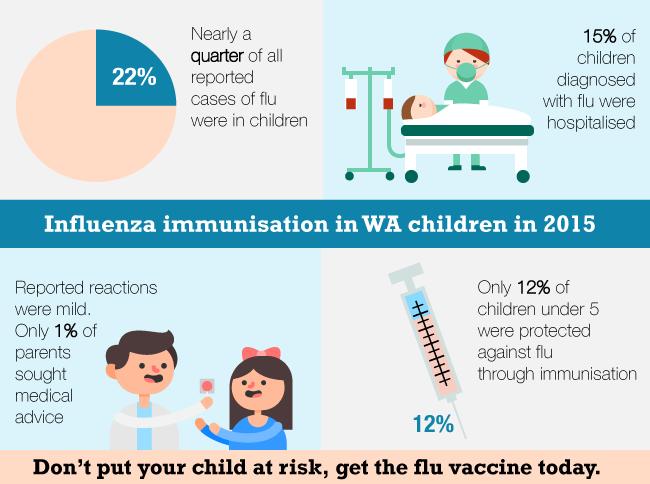 child-immunisation-infographic